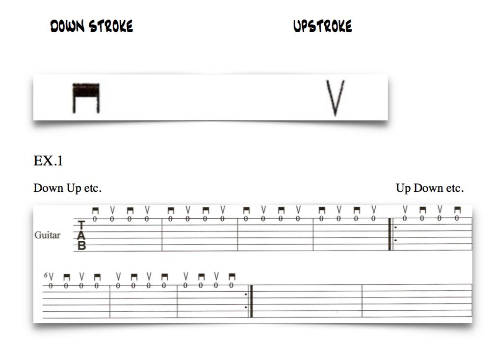 Alternate picking up stroke and down stroke diagrams