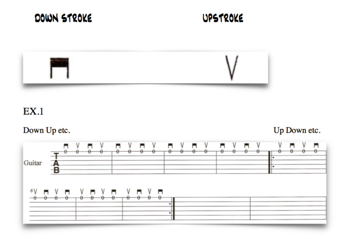 Alternate picking up stroke and down stroke diagrams