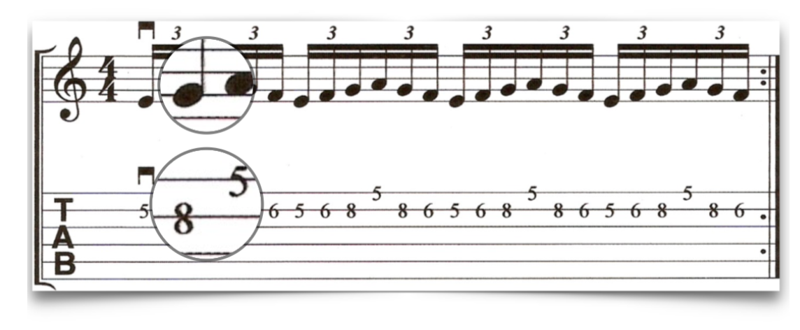 Michael Angelo Batio sextuplets guitar exercise for the up stroke