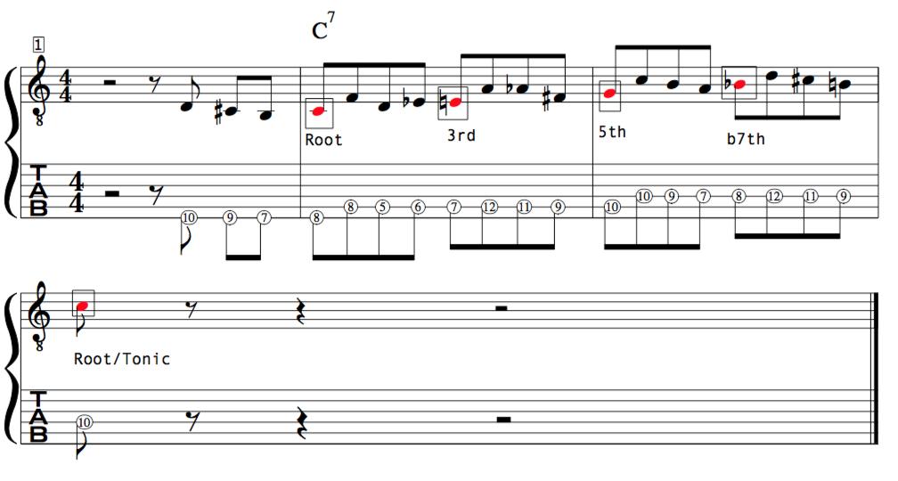 jazz improvisation target tones lesson