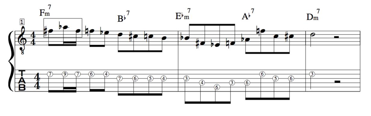 Charlie Parker Be Bop jazz improvisation line