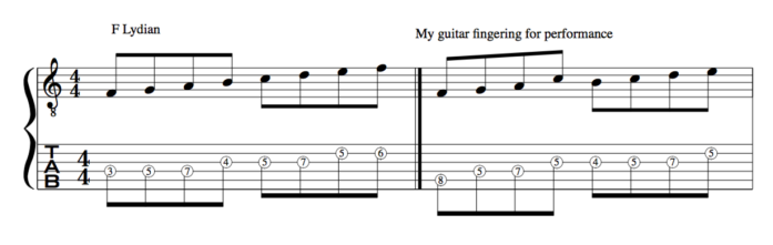 Jazz improviser F Lydian Guitar fingering