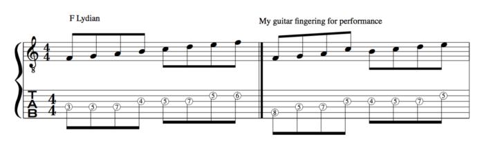 F Lydian Guitar fingering