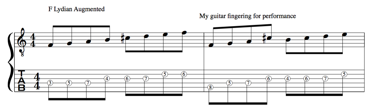 Lydian Augmented guitar fingering scale