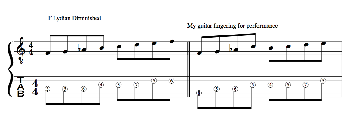 Lydian Diminished scale guitar fingering