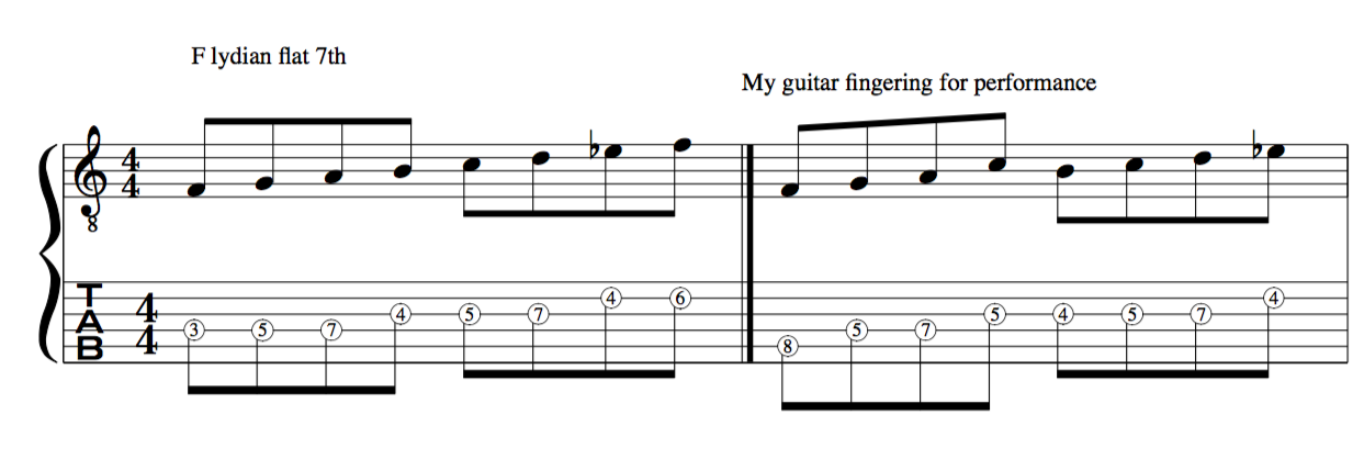 F Lydian falt 7th scale guitar fingering example