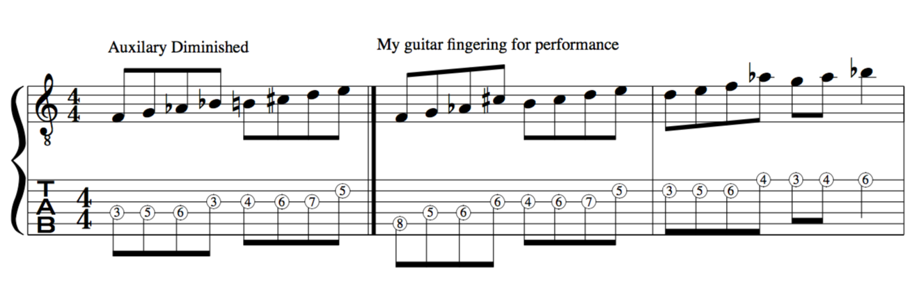 Auxilary diminished scale guitar fingering