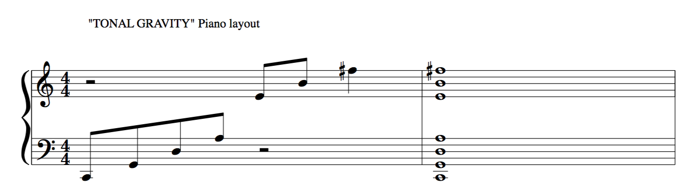 Lydian tonal gravity piano