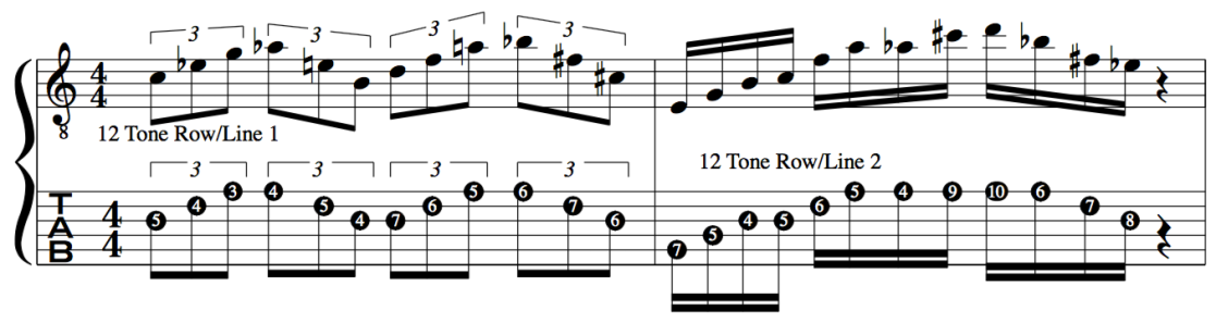 Triplets and semiquavers 16ths applied to Schoenberg's 12 tone row musical system