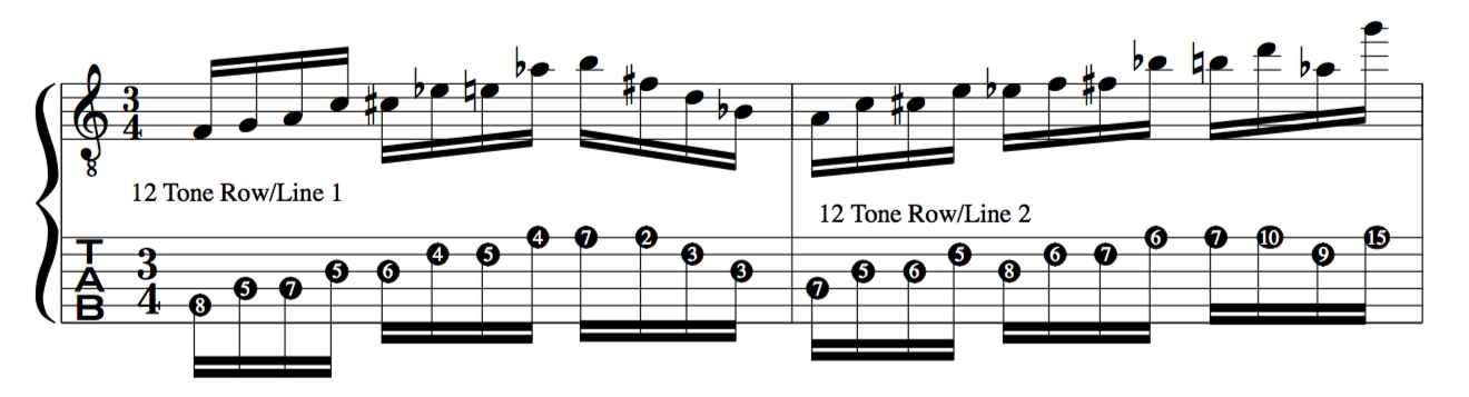 Combined 12 tone rows applied to jazz fusion improvisation