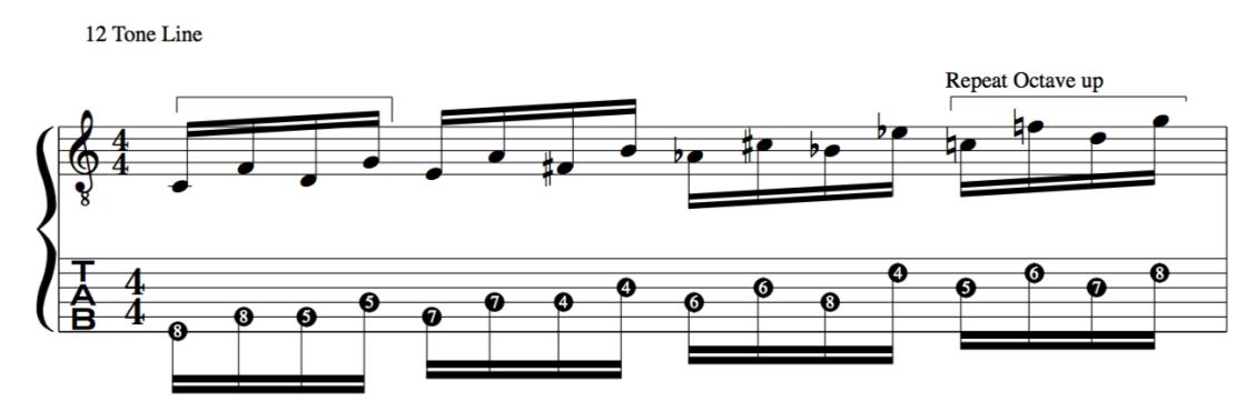 jazz improvisation applied to Schoenberg's 12 tone rows