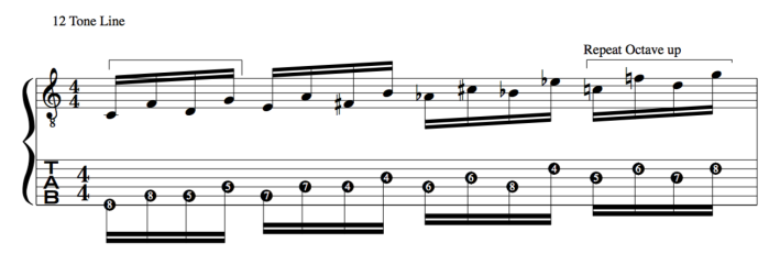 jazz improvisation applied to Schoenberg's 12 tone rows