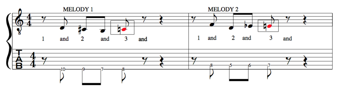 jazz improvisation target tones for jazz improviser