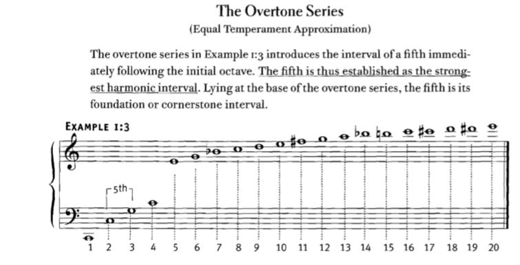 Overton Series