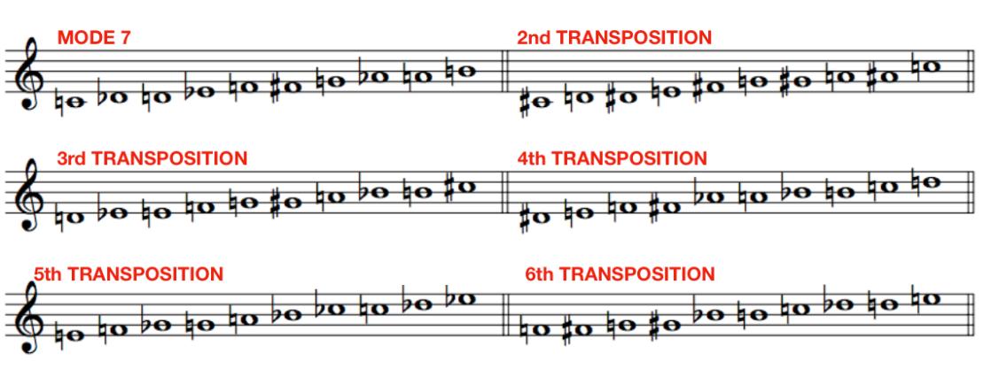 Messiaen Mode 7