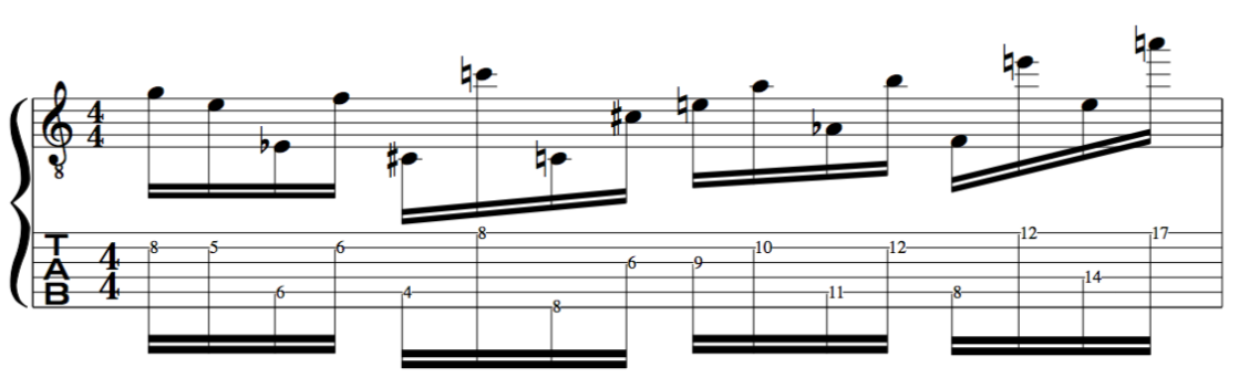 MESSIAEN MODE 3 [2ND TRANSPOSITION]: EXAMPLE 2 Intervallic