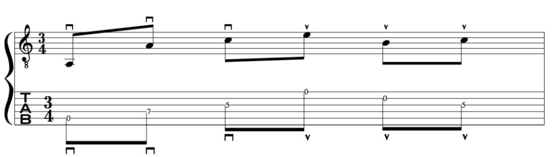 Al di meola basic chordal right hand picking pattern
