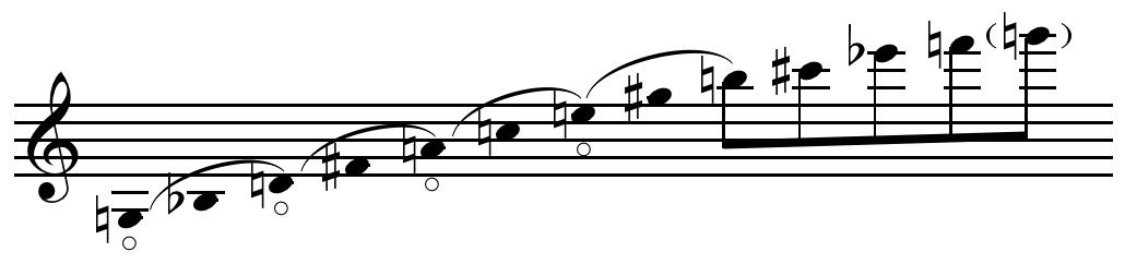 Berg_-_Violin_concerto_series