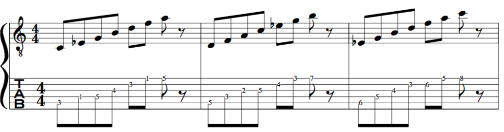 C melodic minor UPPER EXTENSIONS