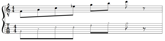 C melodic minor UPPER EXTENSIONS for jazz improvisation