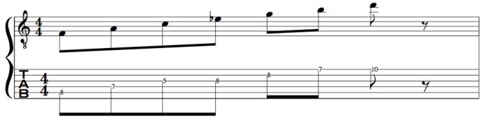 C melodic minor UPPER EXTENSIONS for jazz improvisation