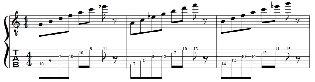 Jazz improvisation. C melodic minor UPPER EXTENSIONS