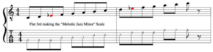 C Melodic minor scale how to