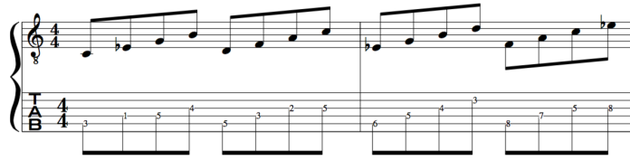 Arpeggios of the C Melodic Minor Scale for jazz improvisation