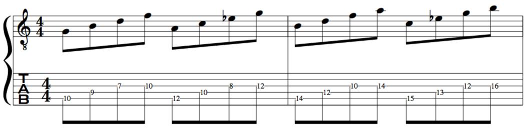 "Arpeggios of the C Melodic ""Jazz"" Minor Scale"