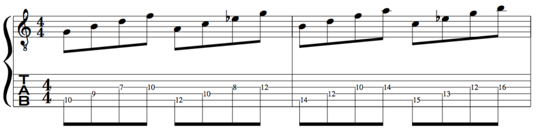 Arpeggios of the C Melodic Minor Scale