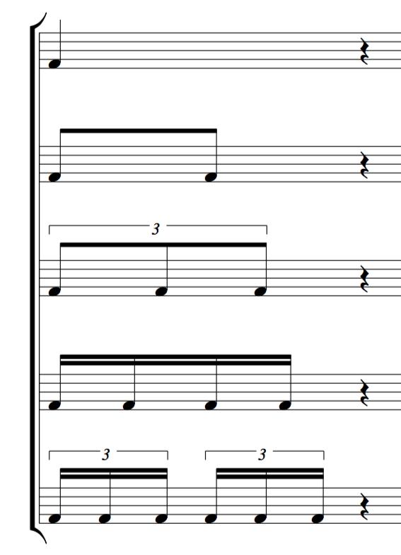 5 main rhythms