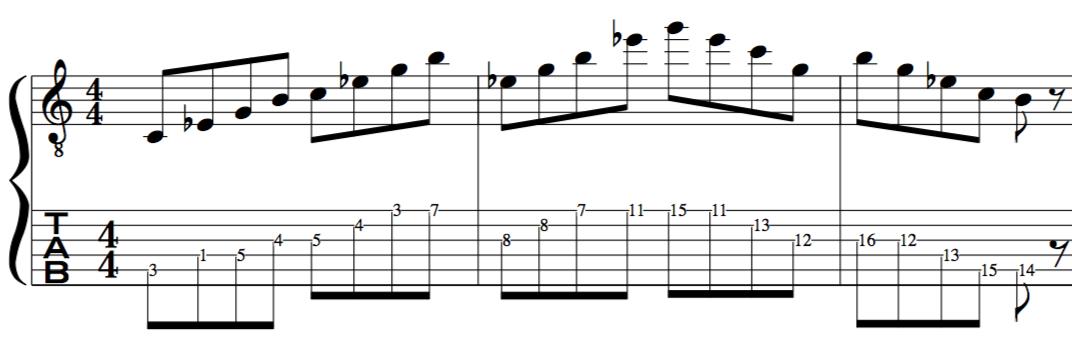 C melodic minor arpeggio