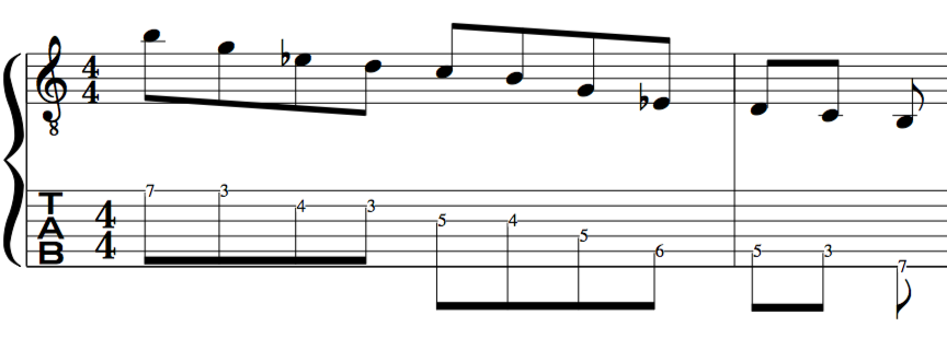 Guitar Fingering for C melodic jazz minor scale