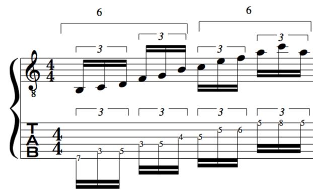 sextuplets alternate picking guitar lesson
