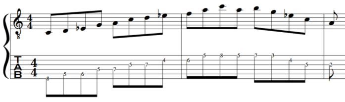 How to make pentatonics from the C melodic minor Scale