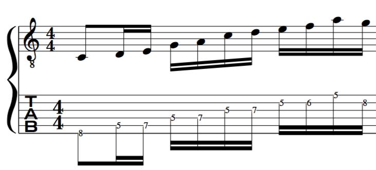 John Mclaughlin alternate picking guitar right hand patterns.
