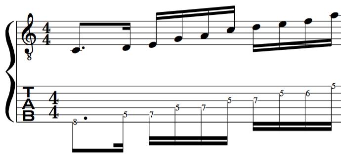 John Mclaughlin right hand alternate picking patterns for guitar