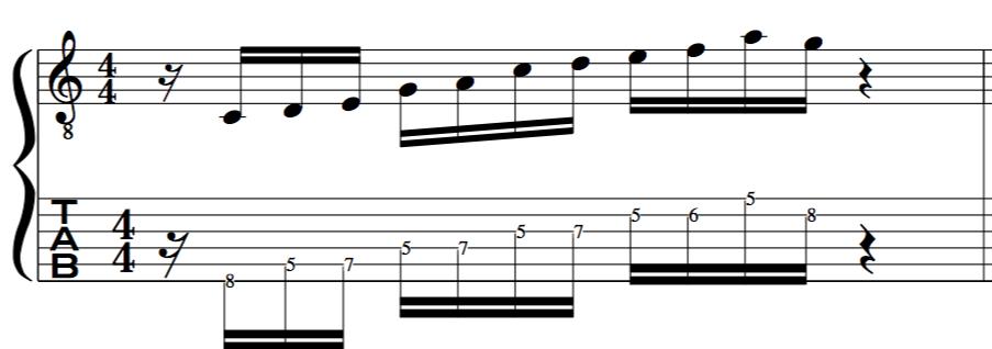 John Mclaughlin off beat syncopated alternate picking guitar pattern