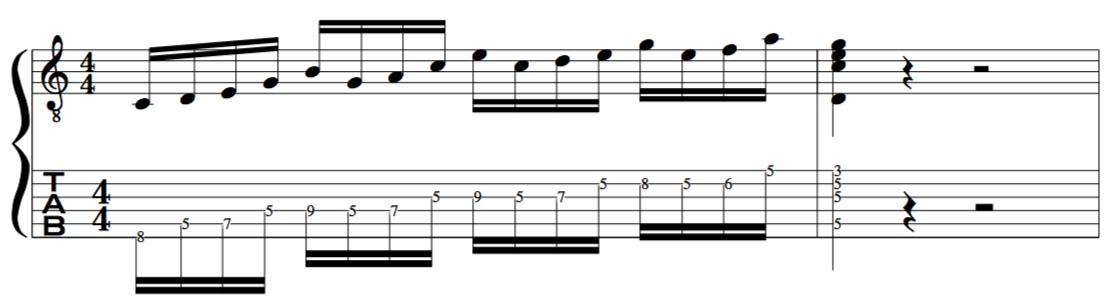 John mclaughlin alternate picking on the beat guitar pattern