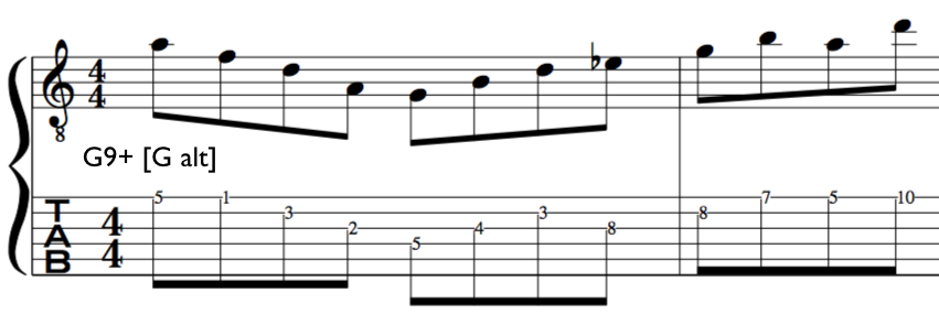 How to create altered dominant improvised lines from C melodic minor scale