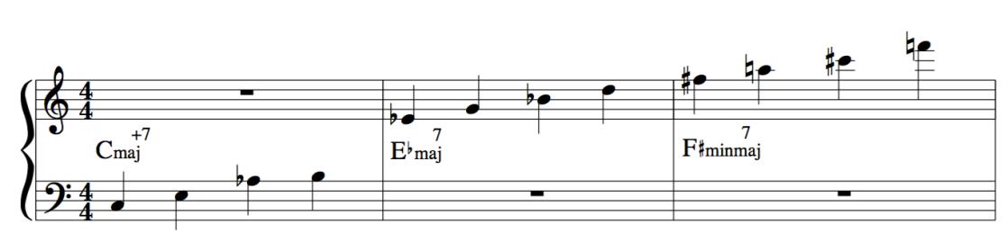 AUGMENTED 23RD CHORD jazz improvisation lesson