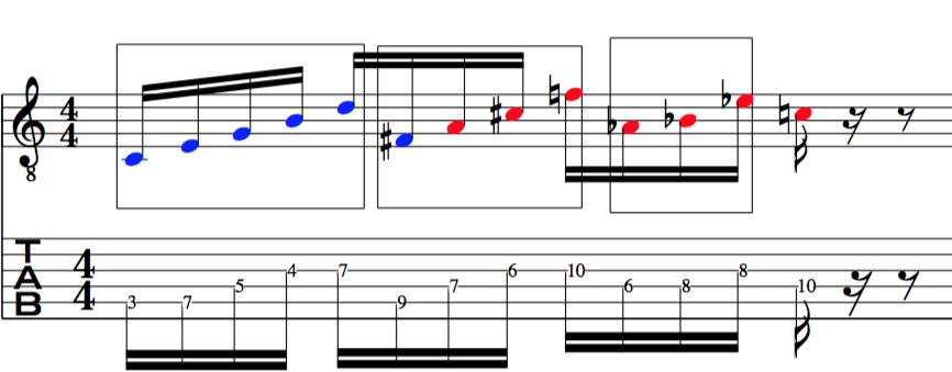 chord paird