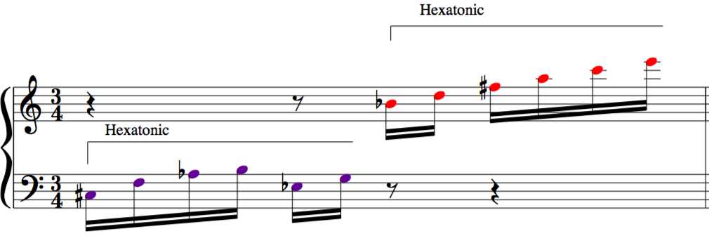 23rd chord hexatonics for jazz improvisation