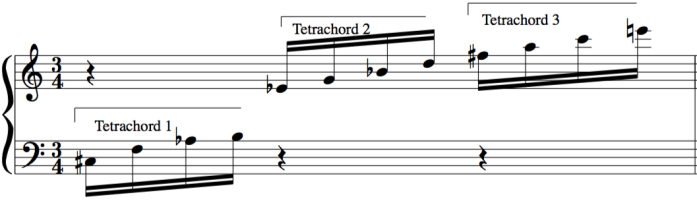 23rd chord tetrachords example for jazz improvisation