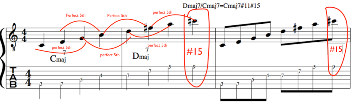 Lennie Tristano Cmaj7.Dmaj arpeggios. #11 #15th diagram lesson