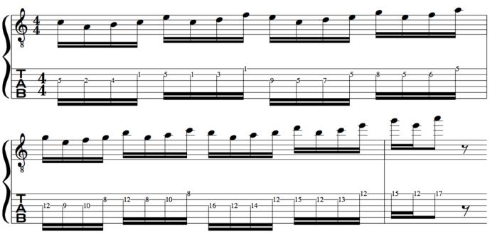 Guitar Trio alternate picking lesson