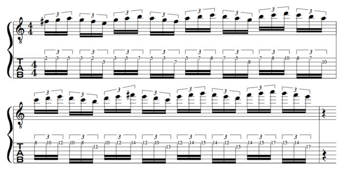 Guitar Trio Paco de lucia John Mclaughlin Al di Meola alternate picking