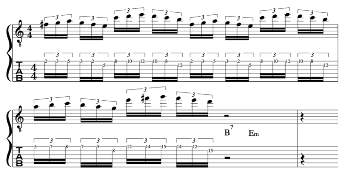 Guitar Trio Paco de lucia John Mclaughlin Al di Meola alternate picking guitar lesson