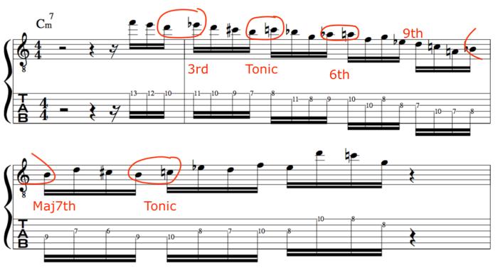 Don Mock Jazz Improvisation guitar lesson target tones