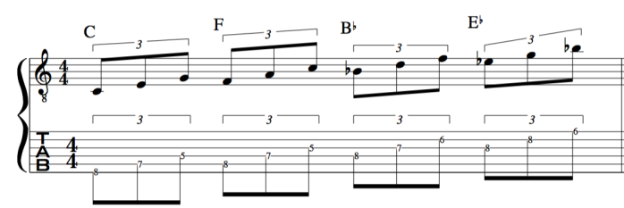 cycle of 4ths for guitar triplet lesson exercise